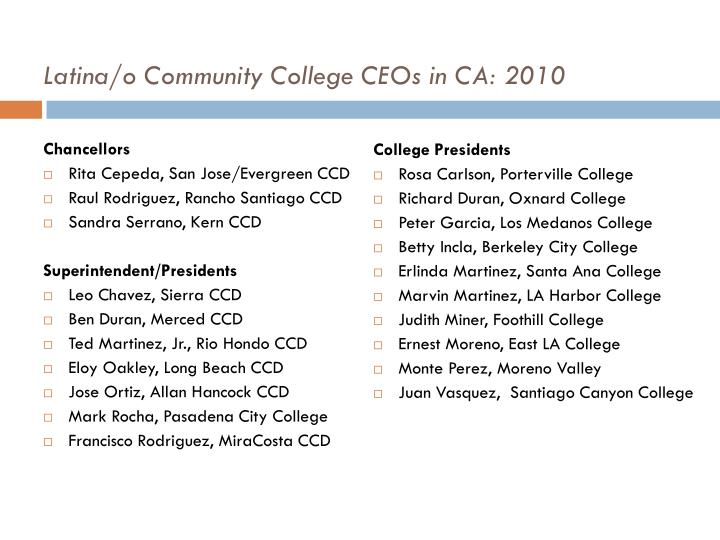 Latina/o Community College CEOs in CA: 2010