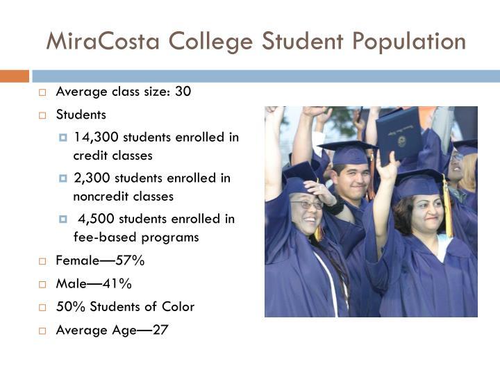 MiraCosta College Student Population