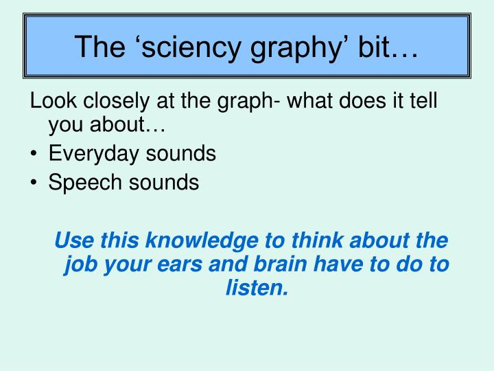 The 'sciency graphy' bit…