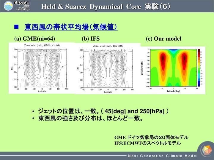 Held & Suarez  Dynamical  Core