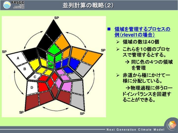 並列計算の戦略(2)