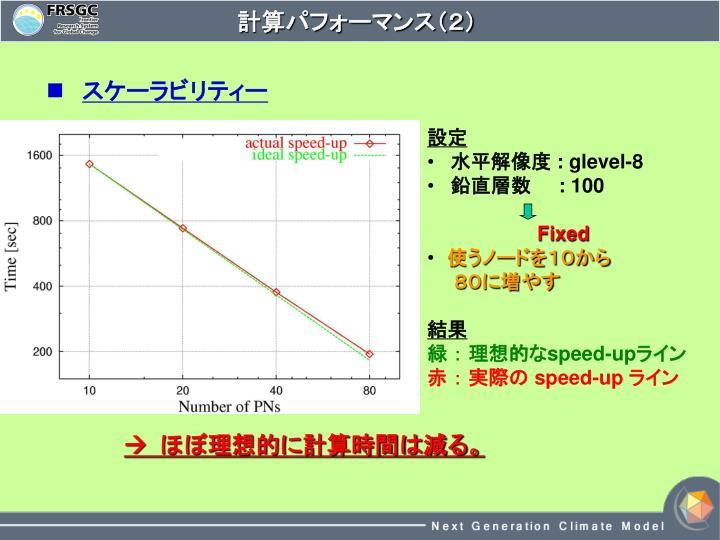 計算パフォーマンス(2)