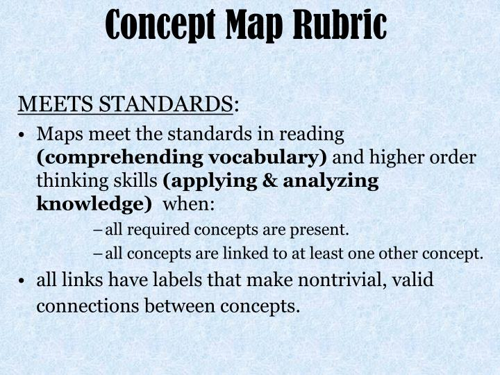 Concept Map Rubric