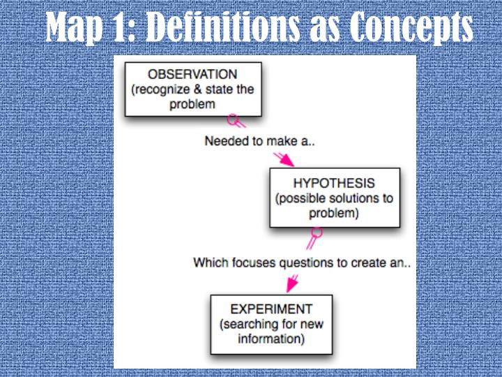 Map 1: Definitions as Concepts