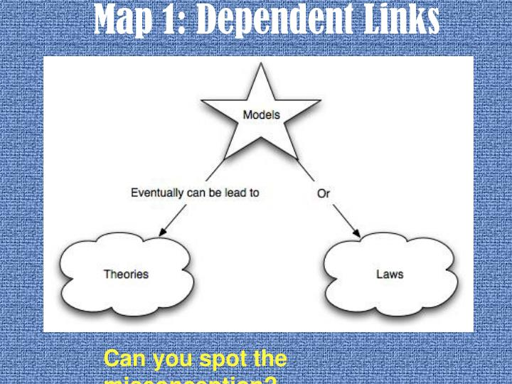 Map 1: Dependent Links