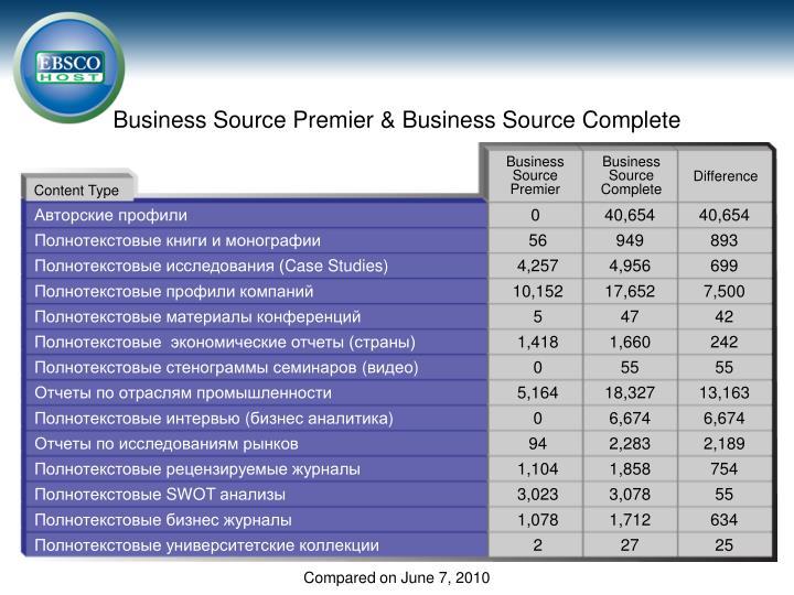 Business Source Premier & Business Source Complete