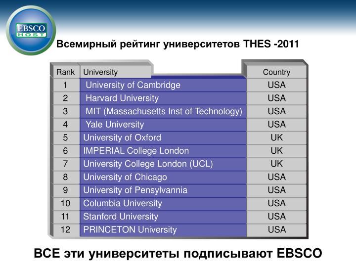 Всемирный рейтинг университетов