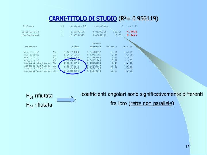 CARNI-TITOLO DI STUDIO