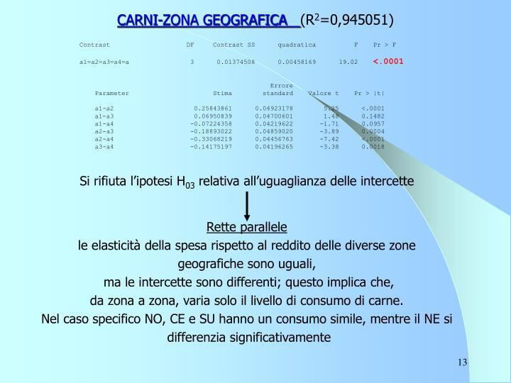 CARNI-ZONA GEOGRAFICA