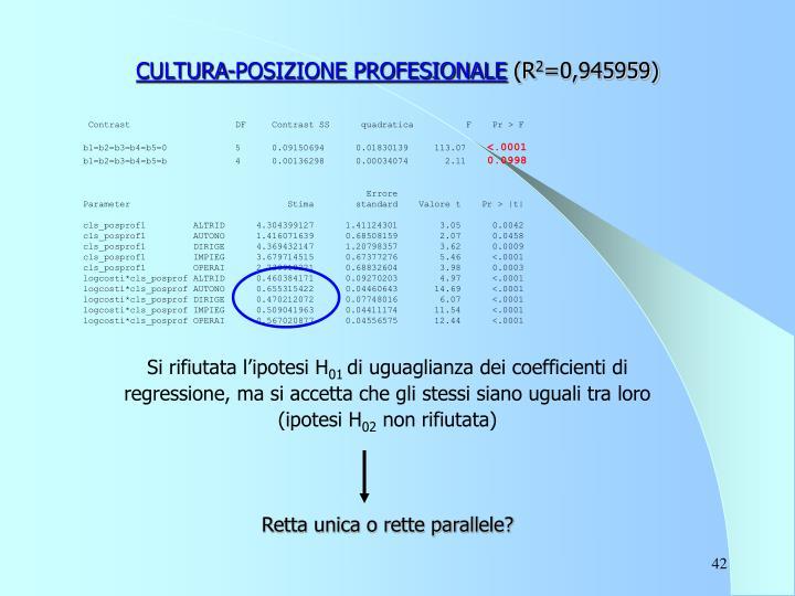 CULTURA-POSIZIONE PROFESIONALE