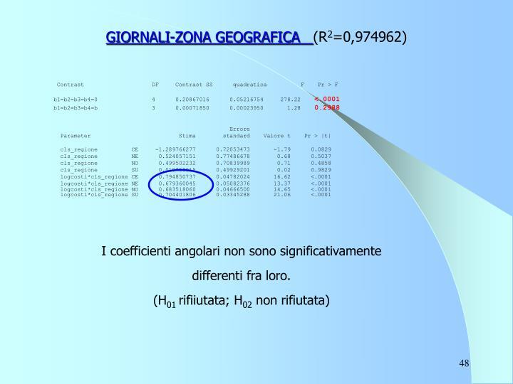 GIORNALI-ZONA GEOGRAFICA