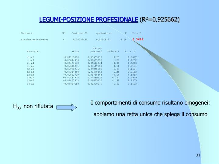 LEGUMI-POSIZIONE PROFESIONALE