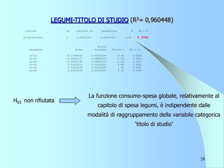 LEGUMI-TITOLO DI STUDIO