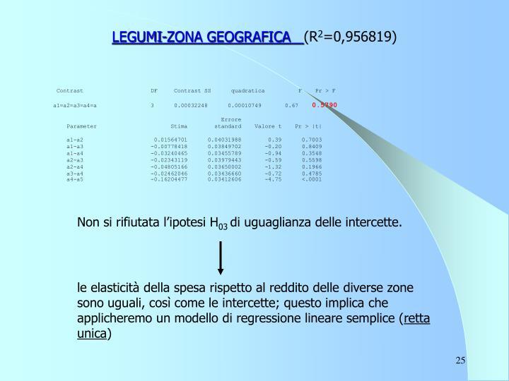 LEGUMI-ZONA GEOGRAFICA