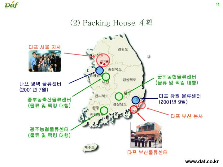 (2) Packing House