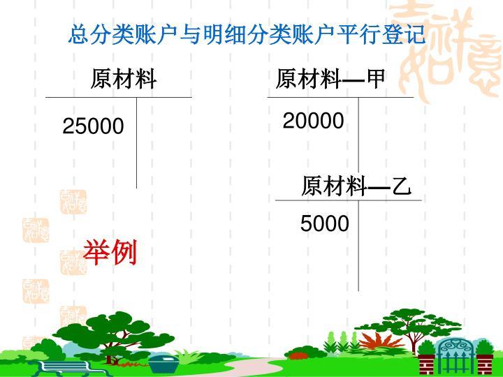 总分类账户与明细分类账户平行登记