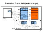 execution trace fork with execlp