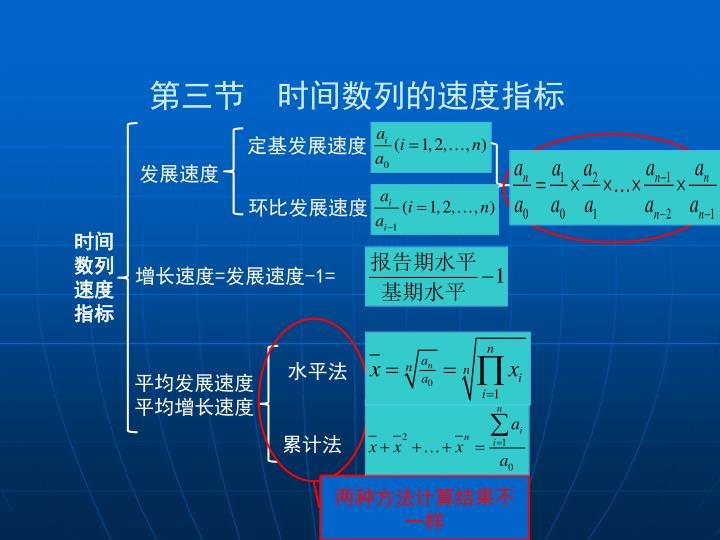 第三节  时间数列的速度指标