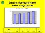 zmiany demograficzne dane statystyczne