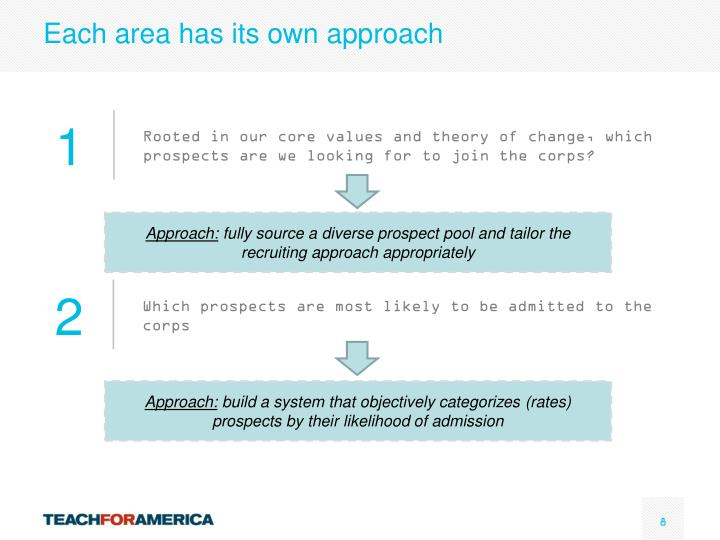 Each area has its own approach