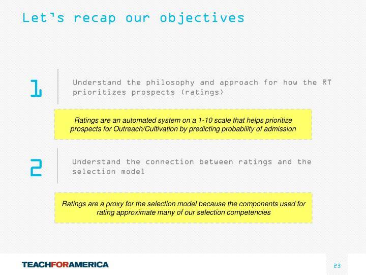 Let's recap our objectives