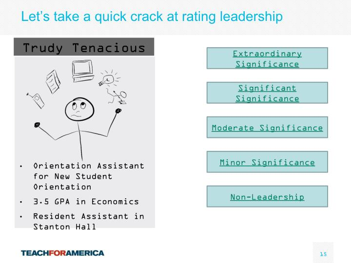 Let's take a quick crack at rating leadership