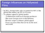foreign influences on hollywood films