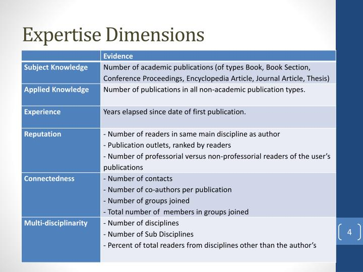 Expertise Dimensions