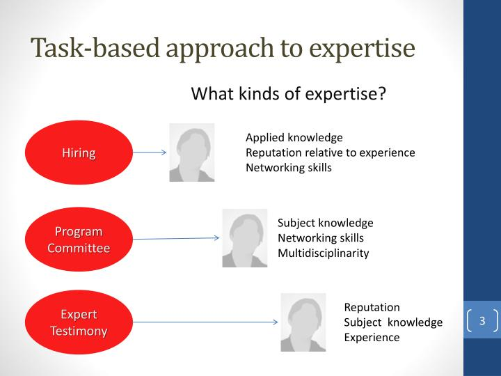 Task based approach to expertise