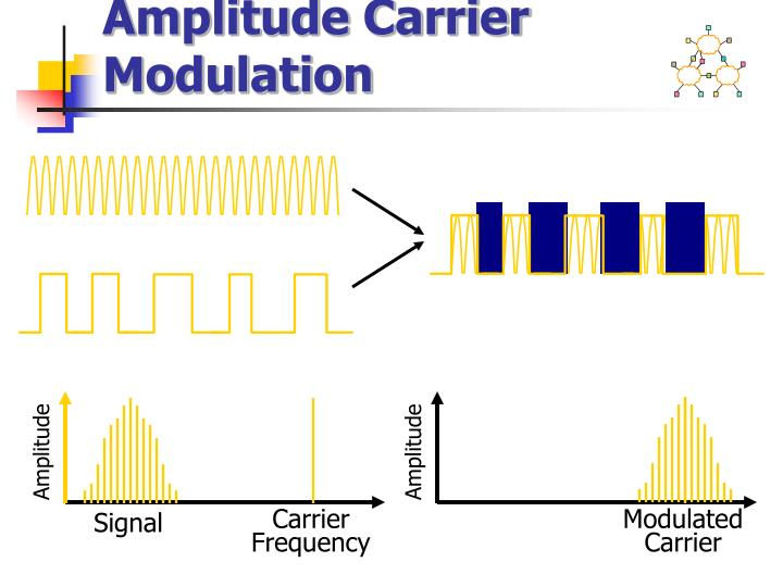 Amplitude Carrier Modulation