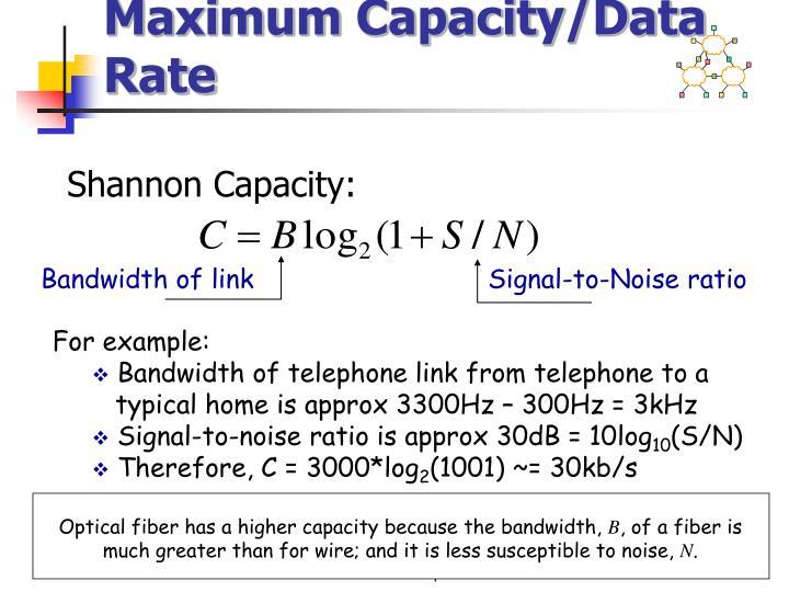 Maximum Capacity/Data Rate