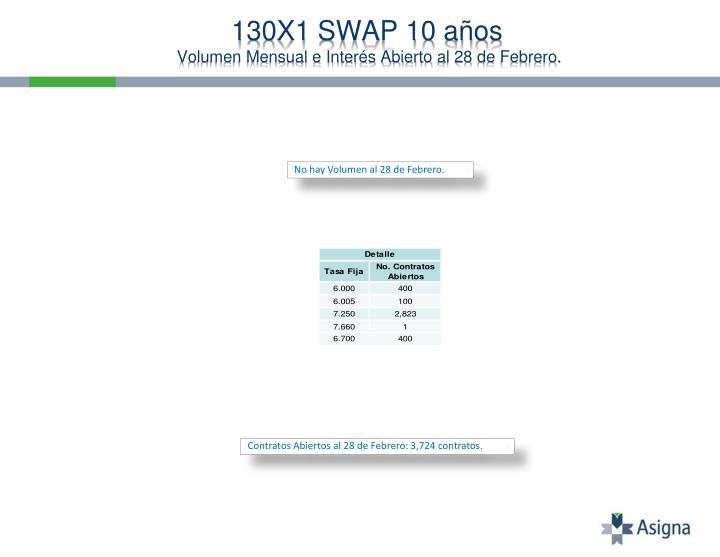 130X1 SWAP 10 años