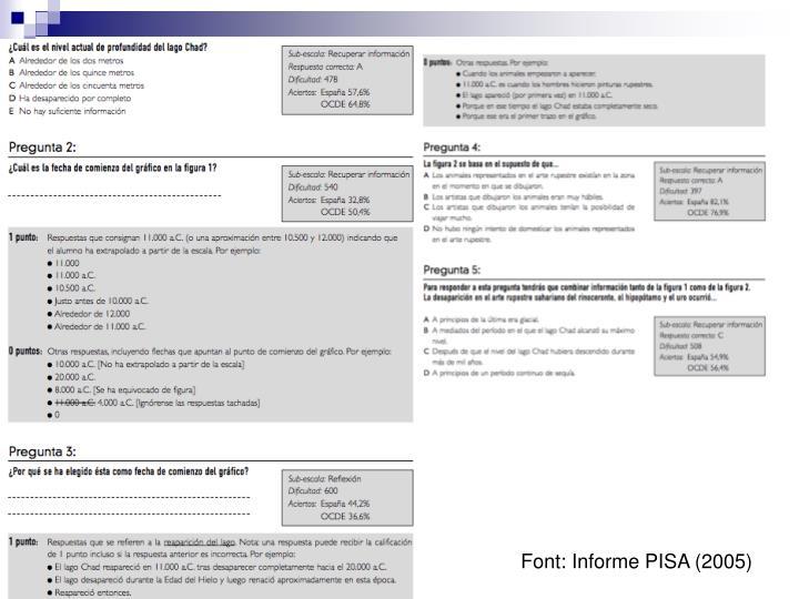 Font: Informe PISA (2005)