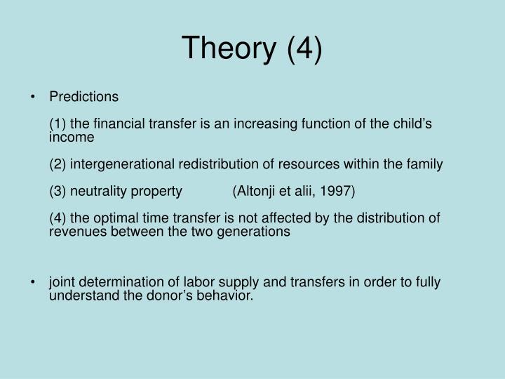 Theory (4)