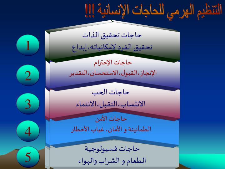 التنظيم الهرمي للحاجات الإنسانية !!!