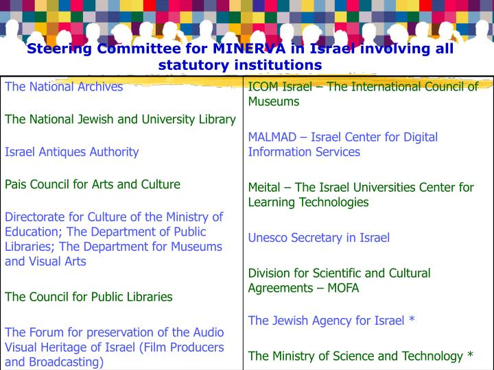 Steering Committee for MINERVA in Israel involving all statutory institutions