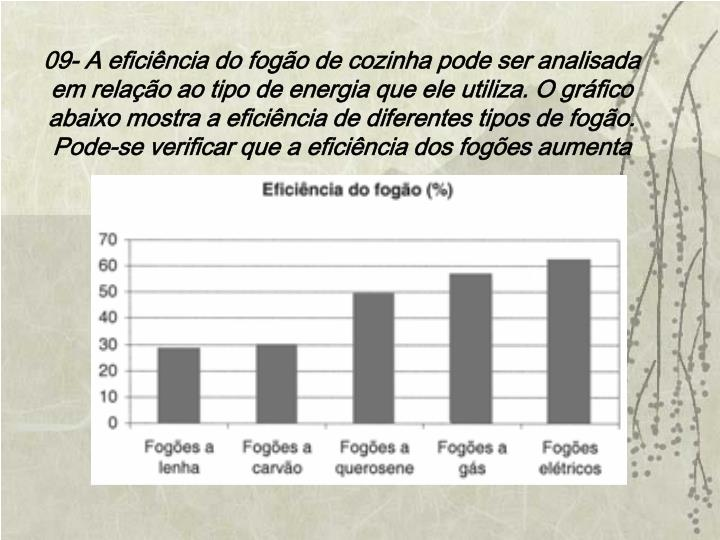 09- A eficiência do fogão de cozinha pode ser analisada em relação ao tipo de energia que ele utiliza. O gráfico abaixo mostra a eficiência de diferentes tipos de fogão. Pode-se verificar que a eficiência dos fogões aumenta