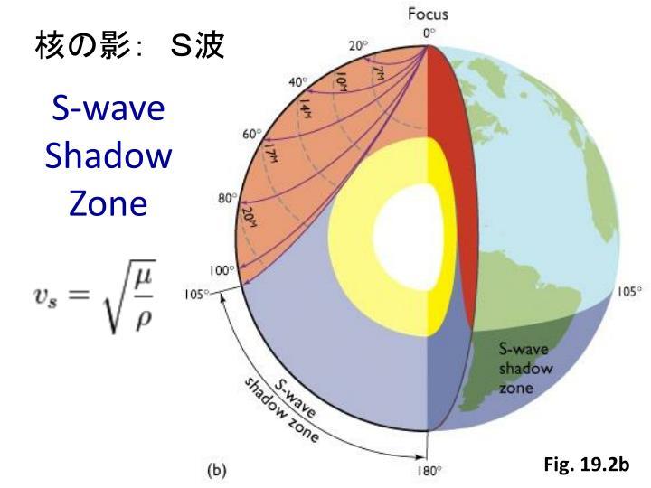 S-wave Shadow Zone