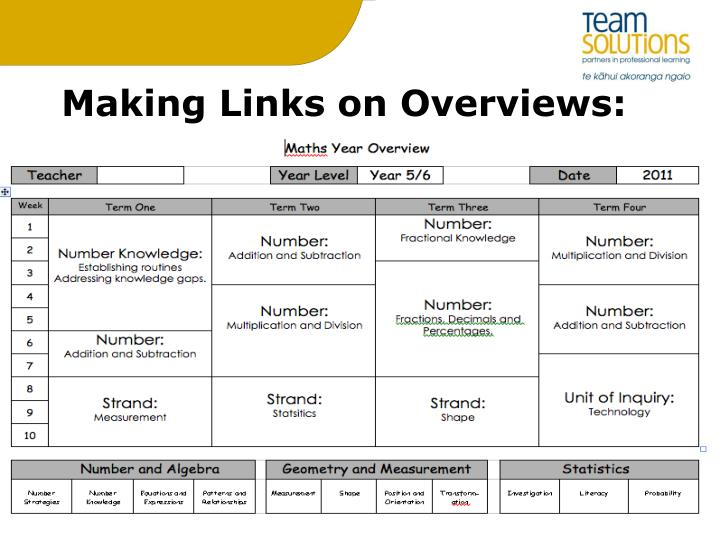 Making Links on Overviews: