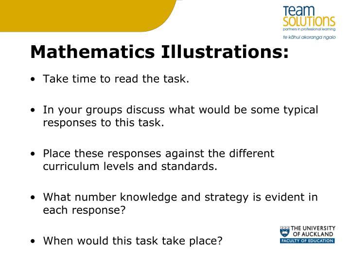 Mathematics illustrations