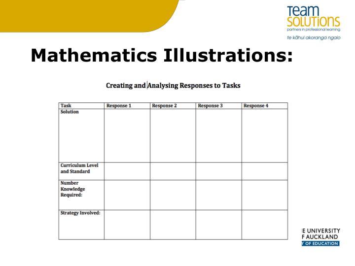 Mathematics Illustrations: