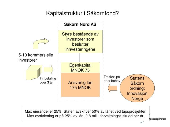Såkorn Nord AS