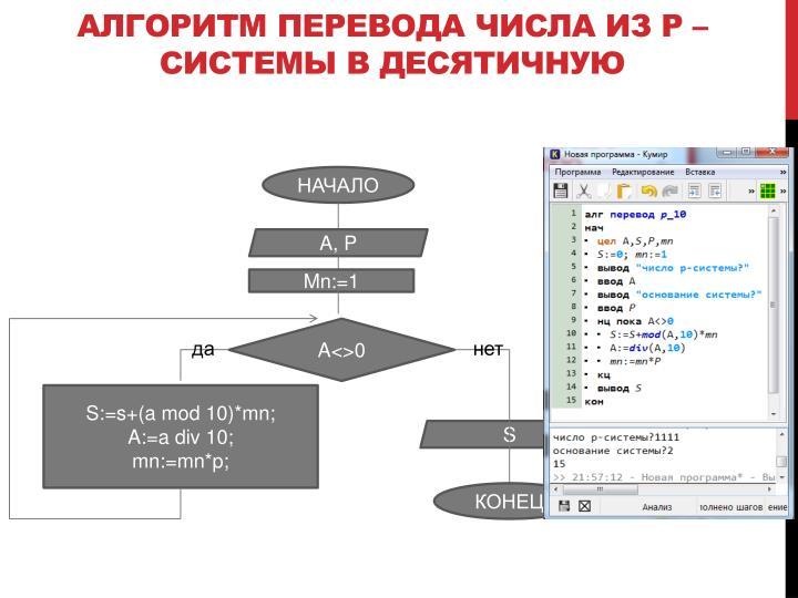 Алгоритм Перевода числа из