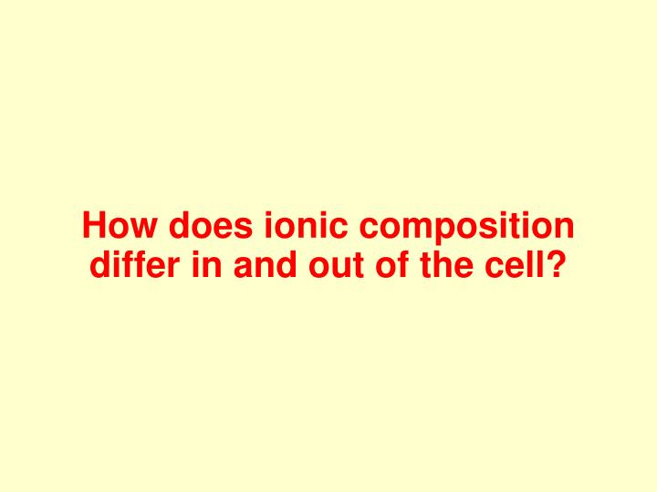 How does ionic composition differ in and out of the cell?