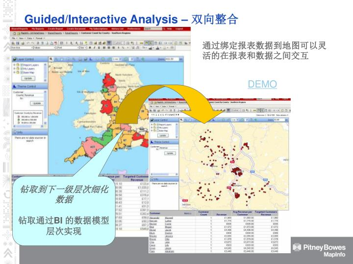 Guided/Interactive Analysis –
