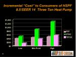 incremental cost to consumers of hspf 8 5 seer 14 three ton heat pump