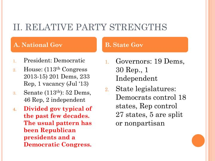 II. RELATIVE PARTY STRENGTHS