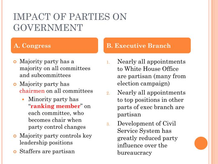 IMPACT OF PARTIES ON GOVERNMENT