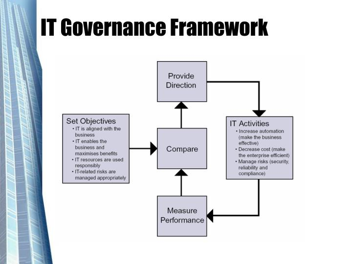 IT Governance Framework