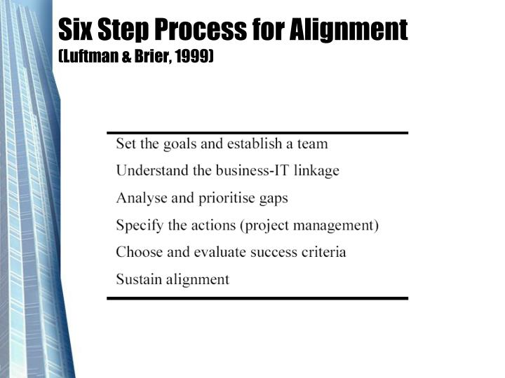 Six Step Process for Alignment